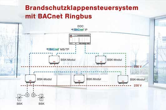 Flexibles Brandschutzklappensystem